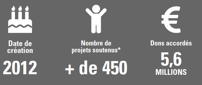 Fonds Caisse d'Epargne Normandie